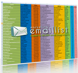 Building Materials Email List