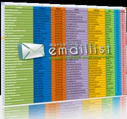 Chiropractors Email List